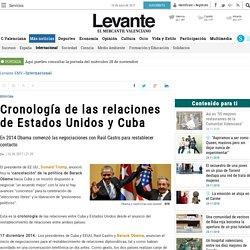 Cronología de las relaciones de Estados Unidos y Cuba - Levante-EMV