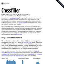 Crossfilter