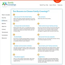 Family Crossings: 10 Reasons to Share- family photos, family videos, family calendar events, family news, family gift lists, family recipes, family history, family addresses, family pets