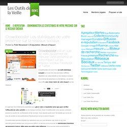 Crowdbooster Les statistiques de votre presence sur le reseaux sociaux