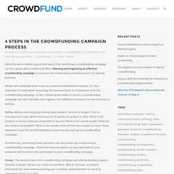4 Steps in the Crowdfunding Campaign Process