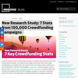 New Research Study: 7 Stats from 100,000 Crowdfunding Campaigns