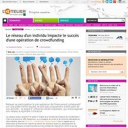 Le réseau d'un individu - crowdfunding