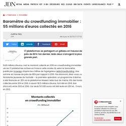 Baromètre du crowdfunding immobilier: 55millions d'euros collectés en 2016