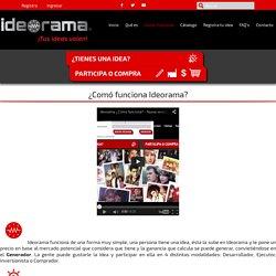 Crowdfunding en México-Ideorama