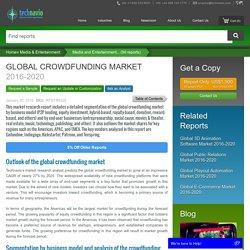 Technavio - Discover Market Opportunities