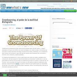 Crowdsourcing, el poder de la multitud #infografía