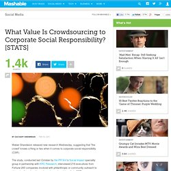 What Value Is Crowdsourcing to Corporate Social Responsibility? [STATS]
