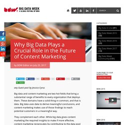 Why Big Data Plays a Crucial Role in the Future of Content Marketing - Big Data Week Blog
