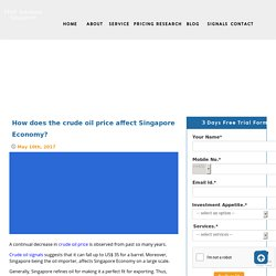 Crude Oil Tips and Crude Oil Signals to trade moving crude oil price in Singapore