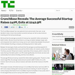 CrunchBase Reveals: The Average Successful Startup Raises $41M, Exits at $242.9M