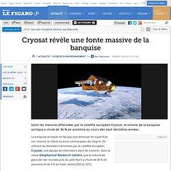 Cryosat révèle une fonte massive de la banquise