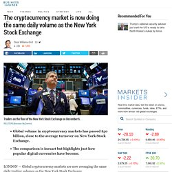 The cryptocurrency market is now doing the same daily volume as the New York Stock Exchange