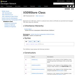 Powershell Research - X509Store Class (System.Security.Cryptography.X509Certificates)