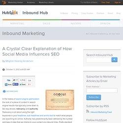 A Crystal Clear Explanation of How Social Media Influences SEO
