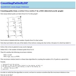 CS141 BB: CountingPathsByDP