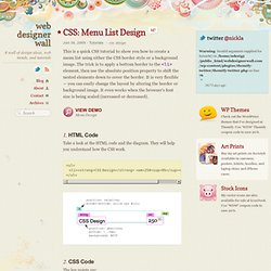 CSS: Menu List Design