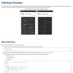 CSS Rule Priorities