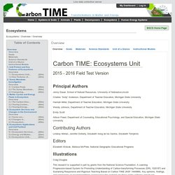 CTIME - Ecosystems