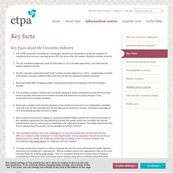 CTPA - Key facts