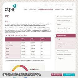 CTPA - UK