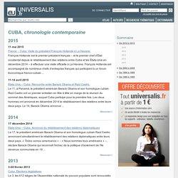 CUBA, chronologie contemporaine