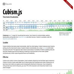Cubism.js