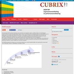 Cubrix