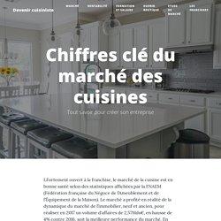 Document 11: Le marché de la cuisine chiffres clef