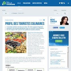 Profil des touristes culinaires - Veilletourisme.ca