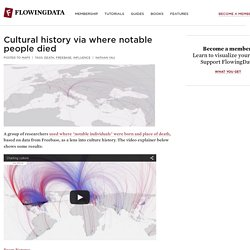 Cultural history via where notable people died