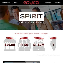 Spirit Cultural Exchange: International Student Exchange Website Redesign Using Drupal