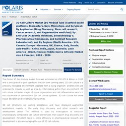 Global 3D Cell Culture Market Size, Share