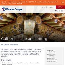 Culture Is Like an Iceberg