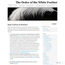 The Order of the White Feather