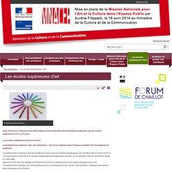 Les écoles supérieures d'art / Arts plastiques / Disciplines et secteurs