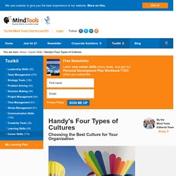 Handy's Four Types of Cultures - Team Management Training From MindTools.com