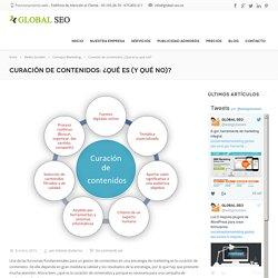 Curación de contenidos: ¿Qué es (y qué no)?