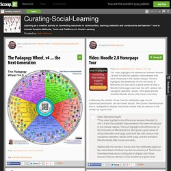 Curating-Social-Learning