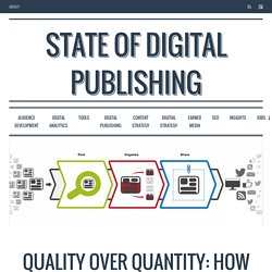 How content curation enhances content marketing - State of Digital Publishing