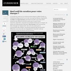 Quel outil de curation pour votre marque ? — Curiouser