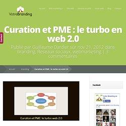 Curation et PME : le turbo en web 2.0Votre Branding