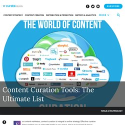 Content Curation Tools: The Ultimate List for Beginners and Pros