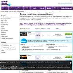 All Currency Prepaid Cards - MoneySuperMarket
