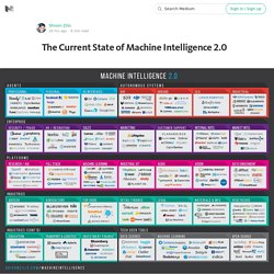 The Current State of Machine Intelligence 2.0