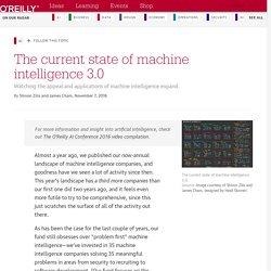 The current state of machine intelligence 3.0