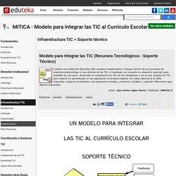 MITICA - Modelo para Integrar las TIC al Curr culo Escolar > Infraestructura TIC > Soporte t cnico