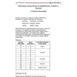 National curriculum in Inghilterra