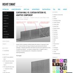 Curtain Wall vs. Curtain Pattern vs. Adaptive Component