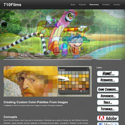 Custom Color-Palettes from Images